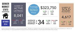 Market Stats_Landscape_11-14